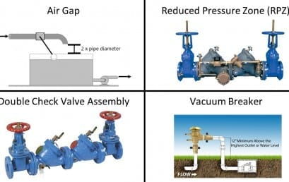 Backflow Prevention Devices