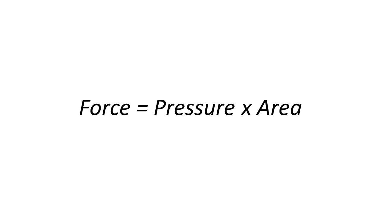 Applied Hydraulics | Force