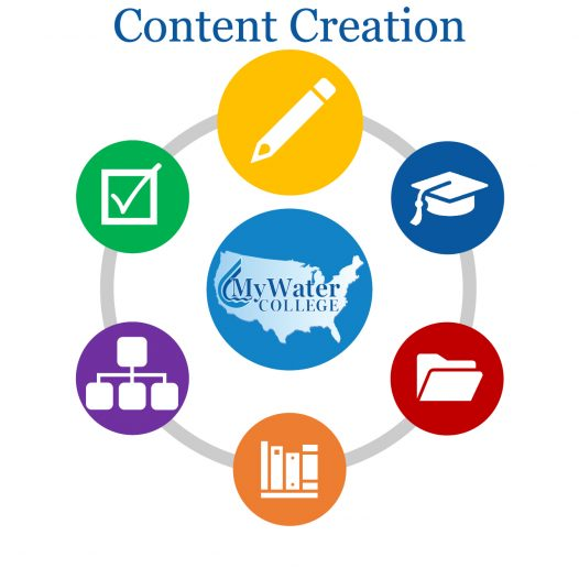 Content Types in MyWaterCollege