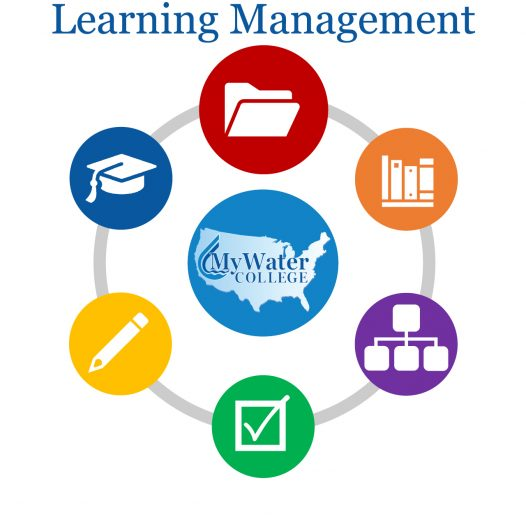What is Learning Management?