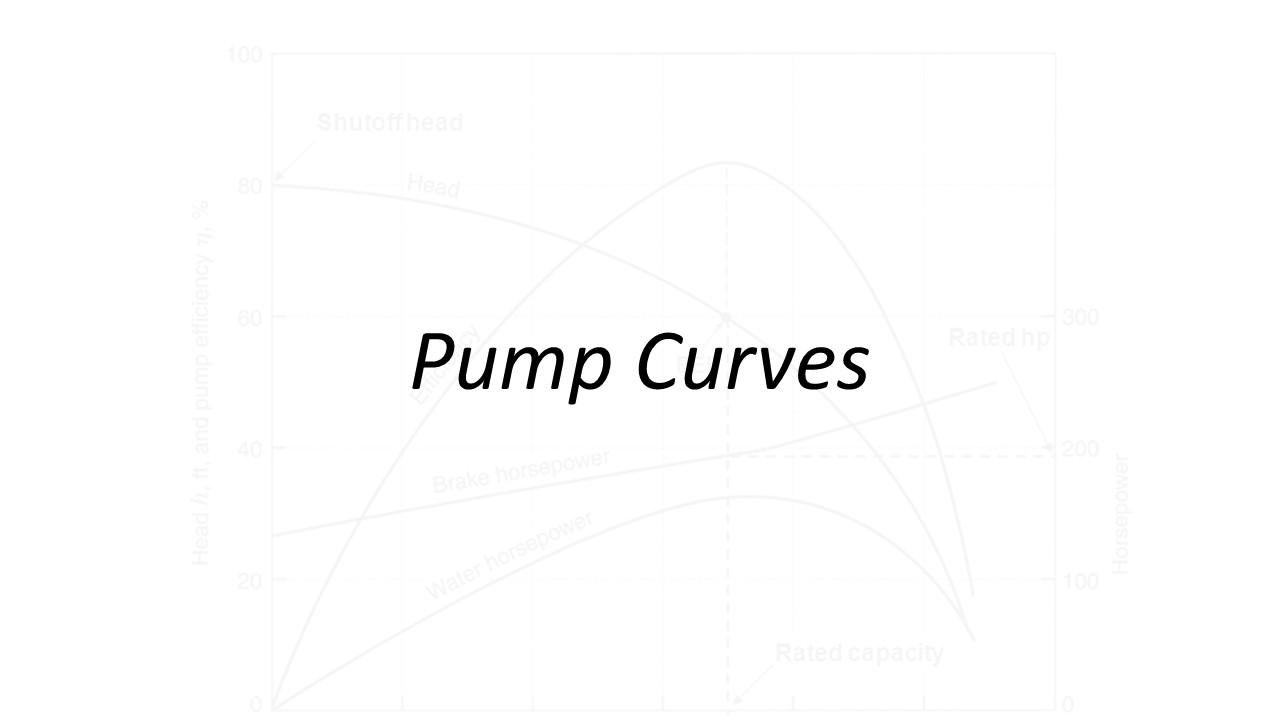 Applied Hydraulics | Pump Curves