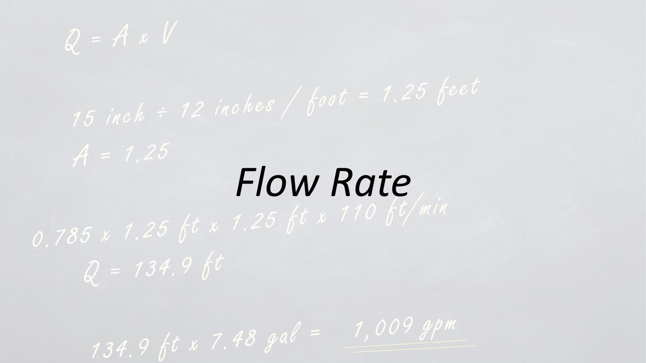 Applied Hydraulics | Instantaneous Flow Rate